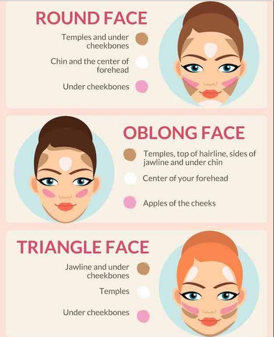 how to make up face